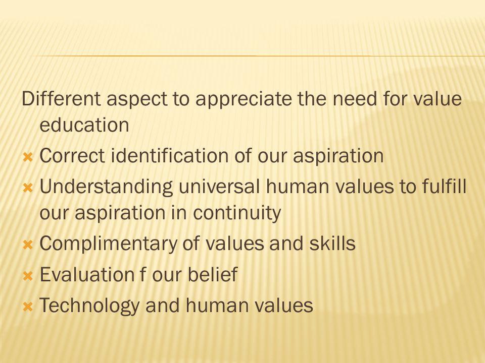 The five dimensions of human order (Manaviya Vyavstha) are: 1.