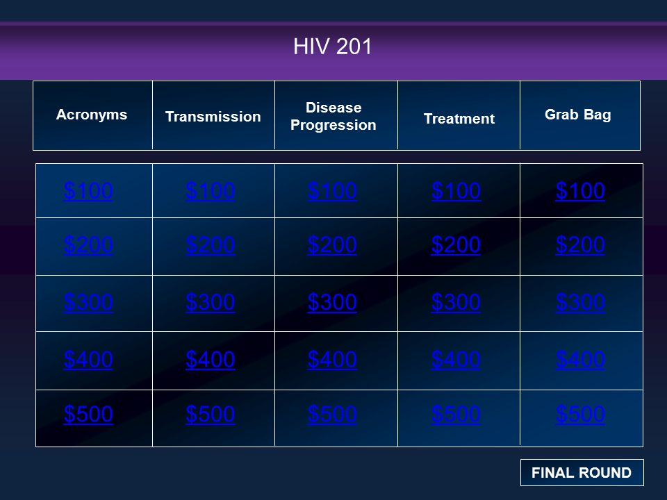 HIV 201 $100 $200 $300 $400 $500 $100$100$100 $200 $300 $400 $500 Acronyms FINAL ROUND Transmission Disease Progression Treatment Grab Bag