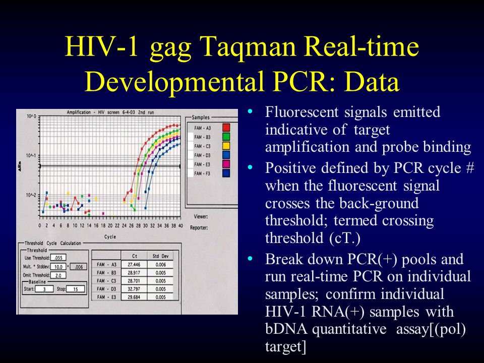 HIV-1 gag Taqman Real-time Developmental PCR: Data Fluorescent signals emitted indicative of target amplification and probe binding Positive defined by PCR cycle # when the fluorescent signal crosses the back-ground threshold; termed crossing threshold (cT.) Break down PCR(+) pools and run real-time PCR on individual samples; confirm individual HIV-1 RNA(+) samples with bDNA quantitative assay[(pol) target]