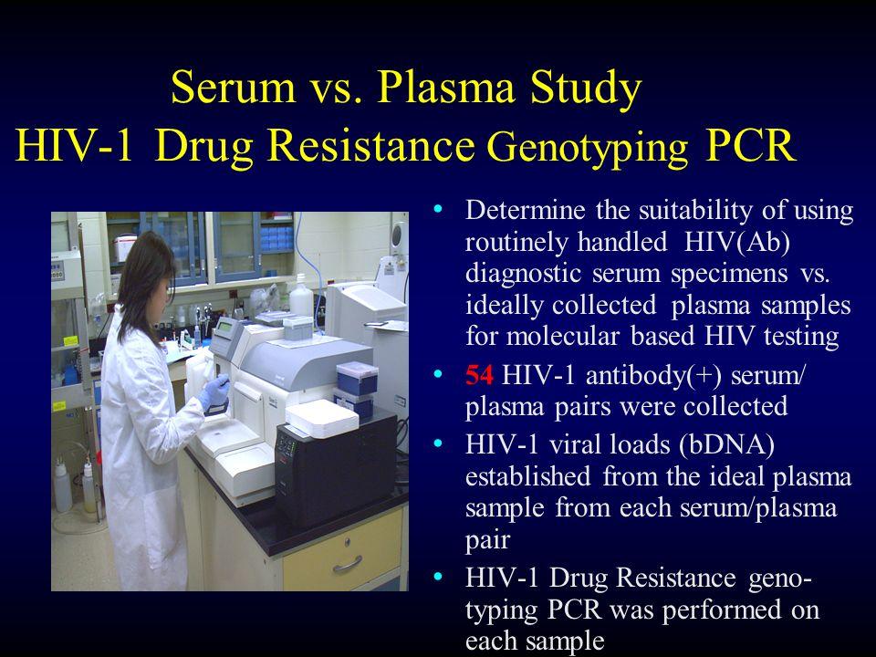 Serum vs.