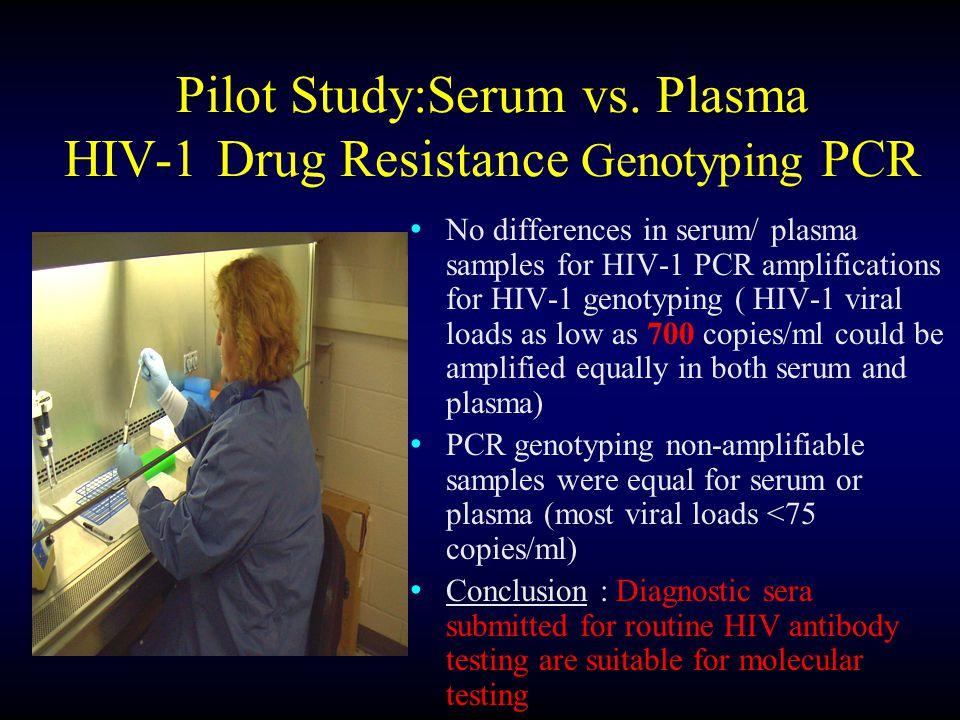 Pilot Study:Serum vs.