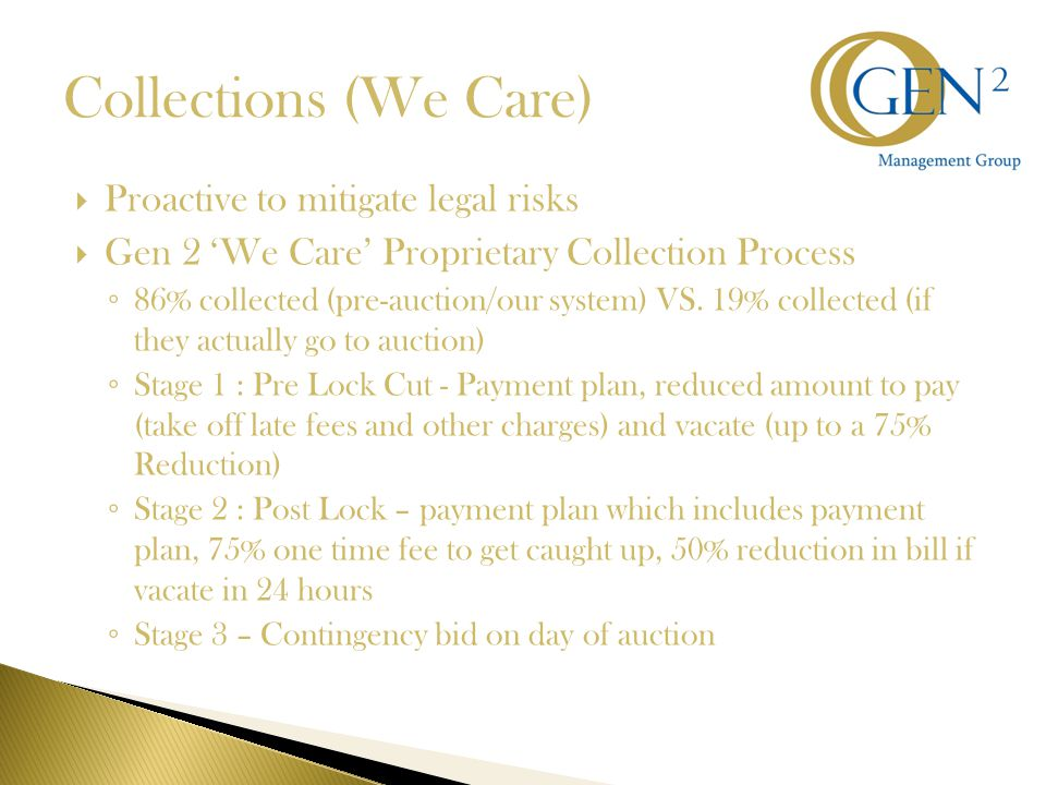Collections (We Care)  Proactive to mitigate legal risks  Gen 2 'We Care' Proprietary Collection Process ◦ 86% collected (pre-auction/our system) VS.