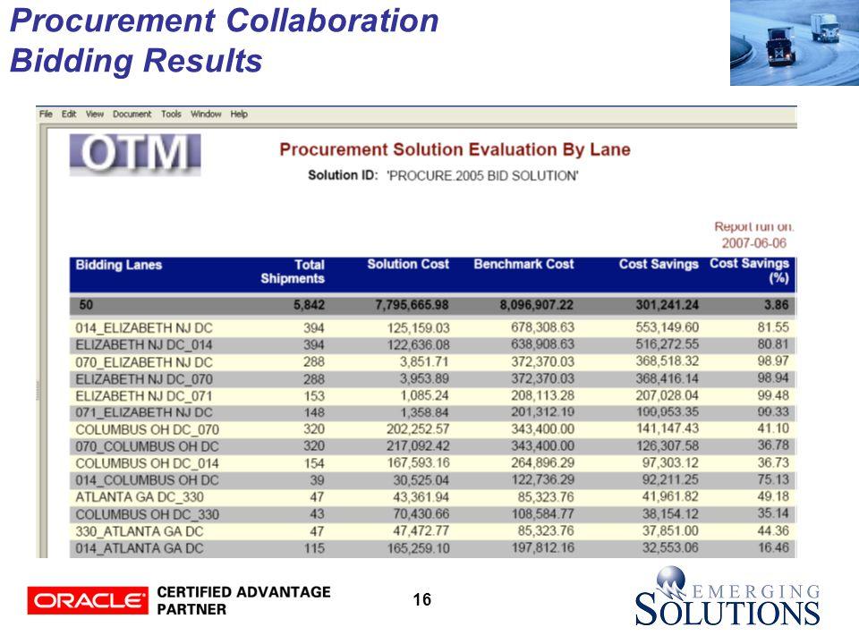 16 Procurement Collaboration Bidding Results