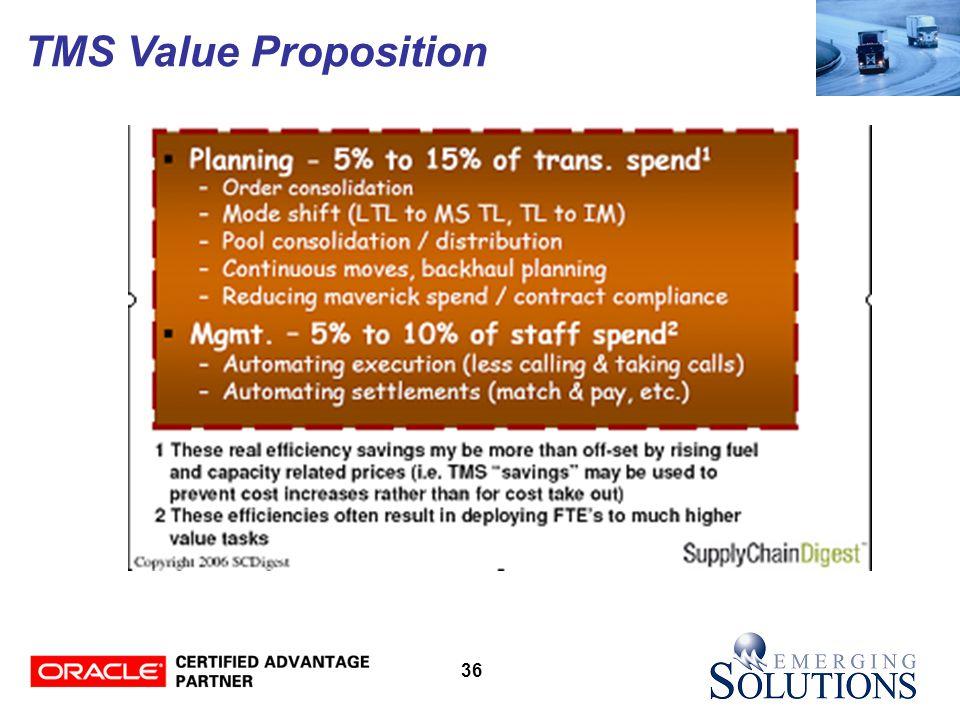 36 TMS Value Proposition