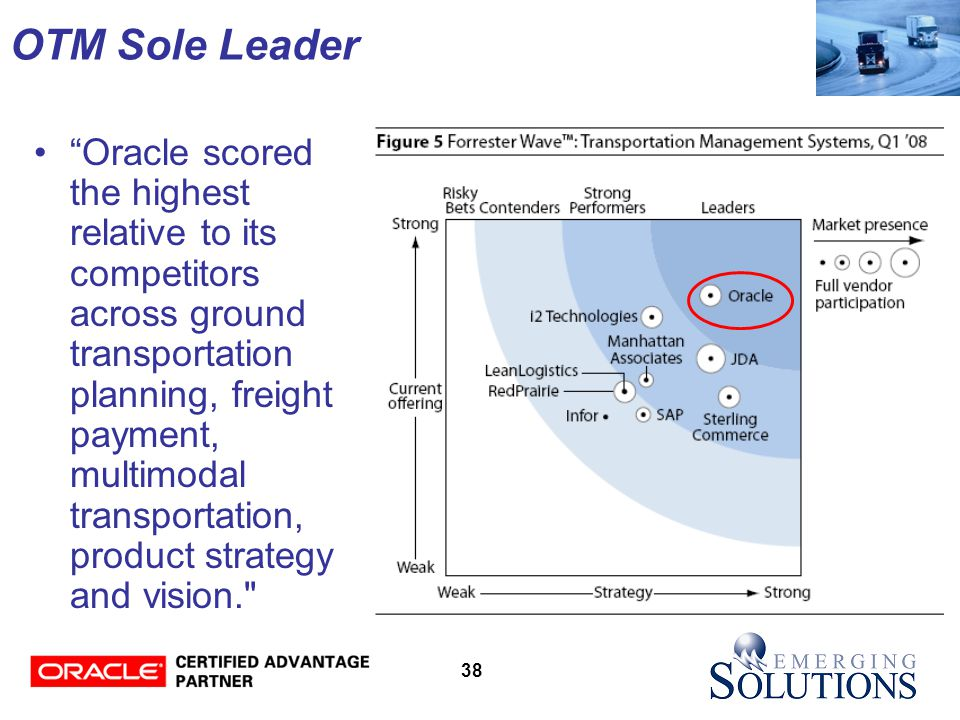 38 OTM Sole Leader Oracle scored the highest relative to its competitors across ground transportation planning, freight payment, multimodal transportation, product strategy and vision.