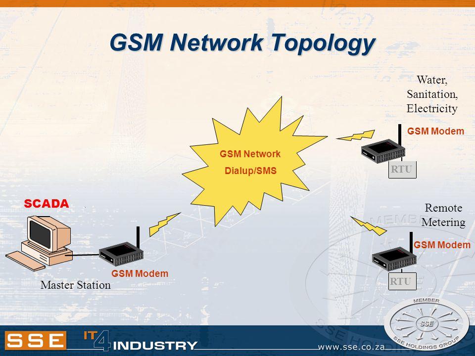 GSM Network Topology Remote Metering RTU GSM Modem RTU Water, Sanitation, Electricity GSM Modem Master Station SCADA GSM Modem GSM Network Dialup/SMS