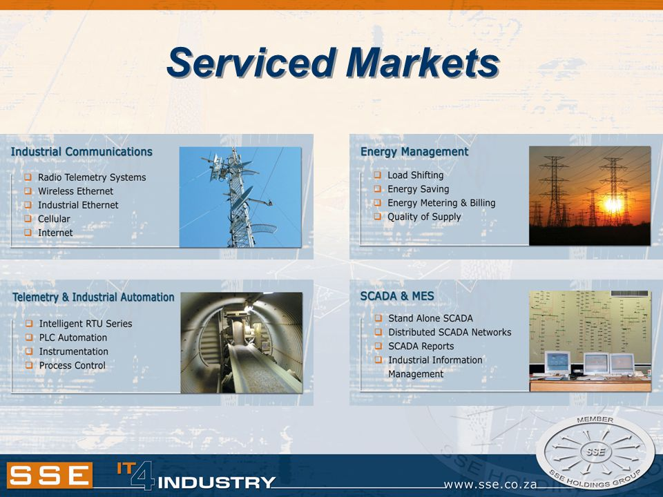 Serviced Markets