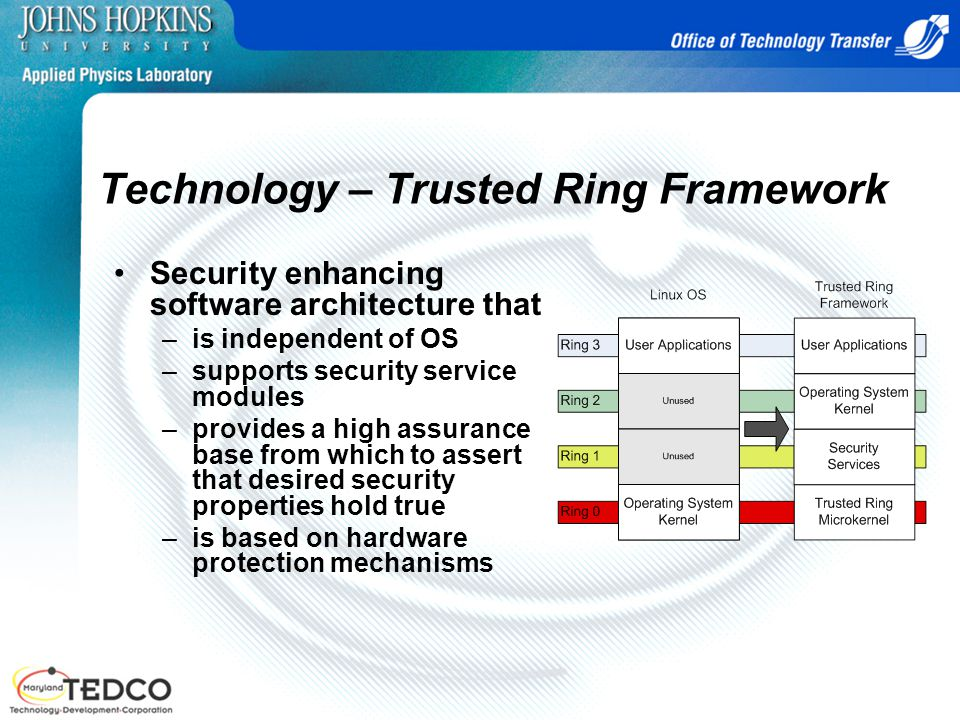 Technology – Trusted Ring Framework Security enhancing software architecture that –is independent of OS –supports security service modules –provides a high assurance base from which to assert that desired security properties hold true –is based on hardware protection mechanisms