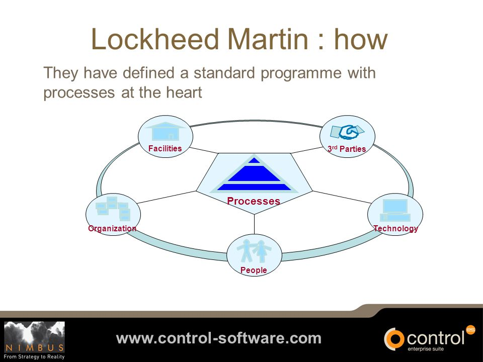 www.control-software.com Lockheed Martin : how Processes People Facilities 3 rd Parties Organization Technology They have defined a standard programme with processes at the heart