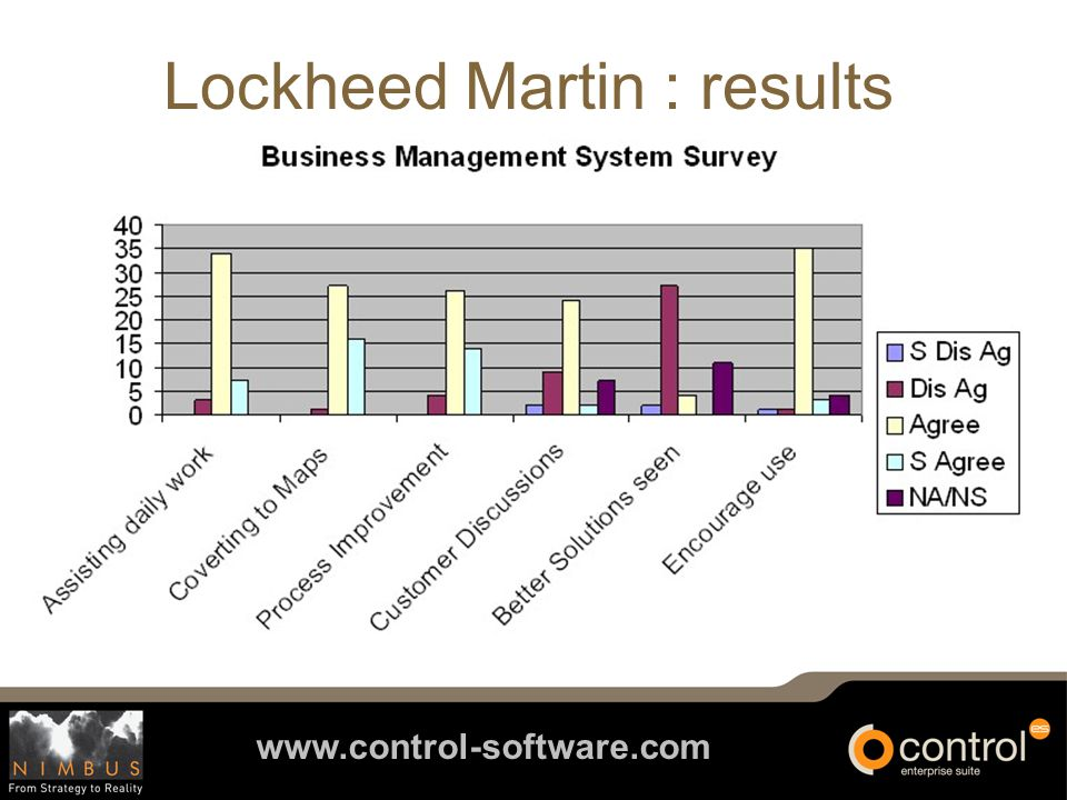 www.control-software.com Lockheed Martin : results