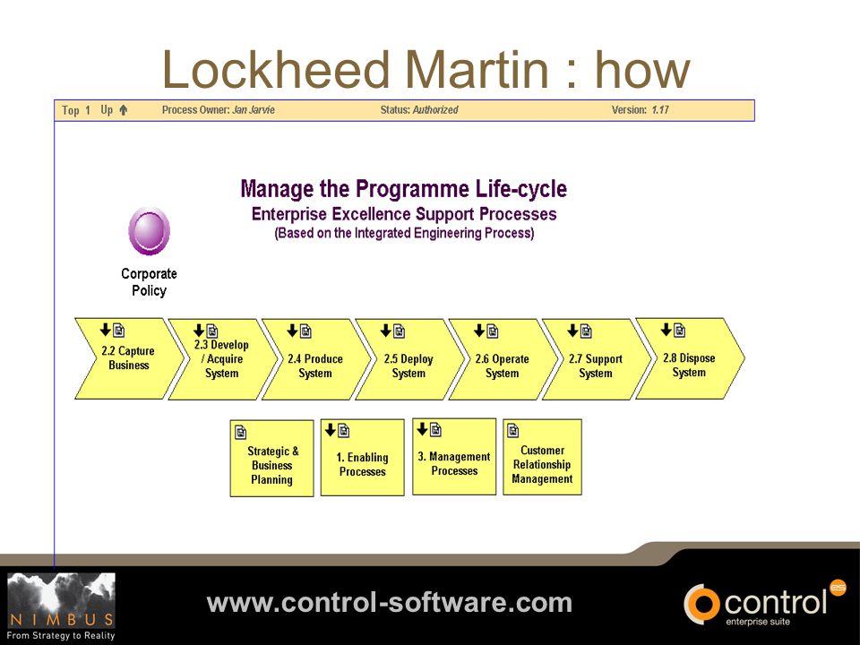 www.control-software.com Lockheed Martin : how