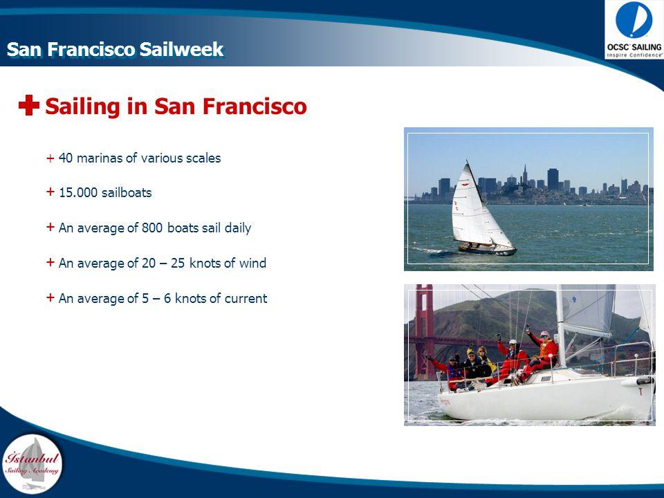Sailing in San Francisco +40 marinas of various scales + 15.000 sailboats + An average of 800 boats sail daily + An average of 20 – 25 knots of wind + An average of 5 – 6 knots of current San Francisco Sailweek