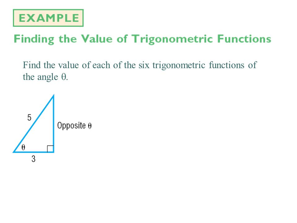 Find the value of each of the six trigonometric functions of the angle .