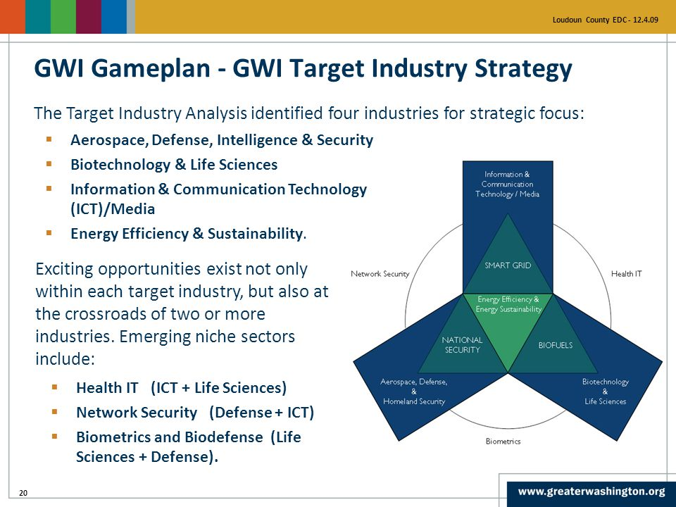 20 Loudoun County EDC - 12.4.09 GWI Gameplan - GWI Target Industry Strategy The Target Industry Analysis identified four industries for strategic focus:  Aerospace, Defense, Intelligence & Security  Biotechnology & Life Sciences  Information & Communication Technology (ICT)/Media  Energy Efficiency & Sustainability.