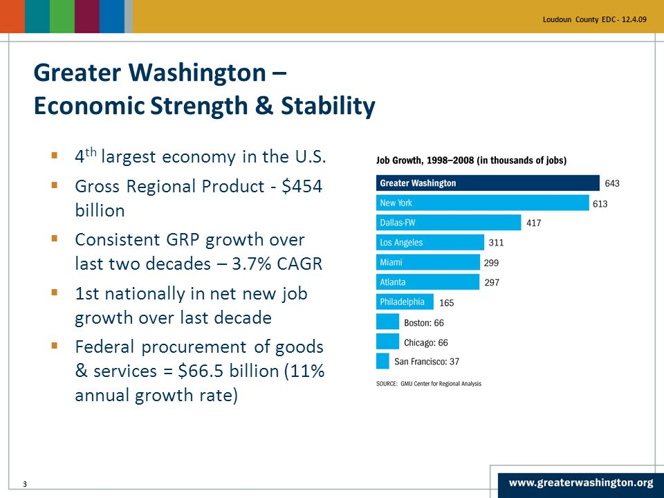 3 Loudoun County EDC - 12.4.09  4 th largest economy in the U.S.