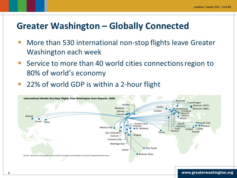 9 Loudoun County EDC - 12.4.09 Greater Washington – Globally Connected  More than 530 international non-stop flights leave Greater Washington each week  Service to more than 40 world cities connections region to 80% of world's economy  22% of world GDP is within a 2-hour flight