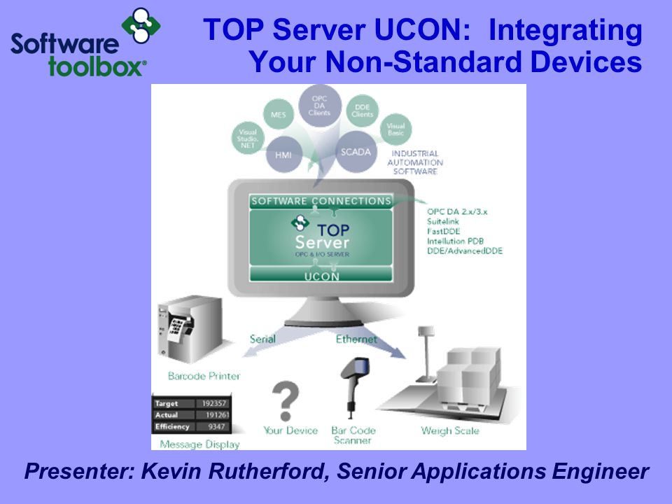 Agenda  Overview of User Configurable Solutions  TOP Server UCON Key Features/Benefits  Protocol Creation with UCON  Live UCON Demo  UCON Commands/Settings  Protocol Creation: Barcode Walkthrough  UCON Case Study: Real World Success  Summary / Q&A