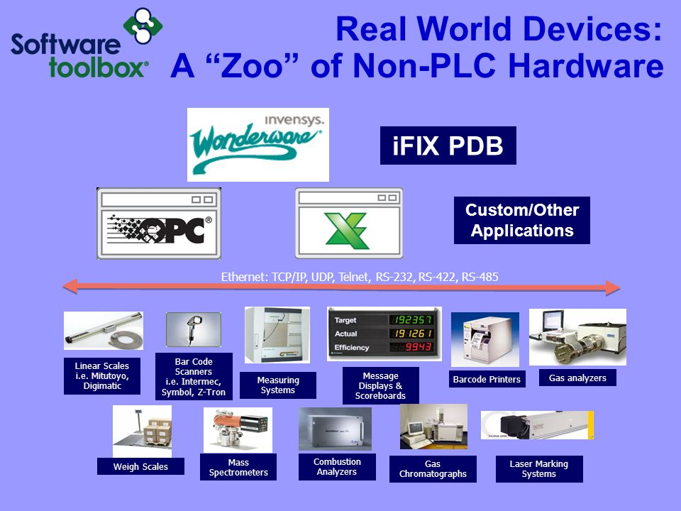 Real World Excellence is Not Possible with Traditional Solutions  Traditional Solutions for Non- Standard Device Connectivity  Custom Driver Development  Interface Device to a PLC (Basic Module)  Pick Device that Integrates with Your Existing Standards  Manual Data Entry/Collection  Abandon Integration Entirely Traditional Solutions Are: Expensive Error prone Unreliable Inflexible Hard to Maintain High Risk Traditional Solutions Are: Expensive Error prone Unreliable Inflexible Hard to Maintain High Risk