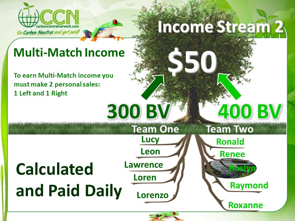 Lucy Leon Lawrence Loren Lorenzo Ronald Renee Roslyn Raymond Roxanne $50 Calculated and Paid Daily Income Stream 2 Multi-Match Income Team OneTeam Two To earn Multi-Match income you must make 2 personal sales: 1 Left and 1 Right