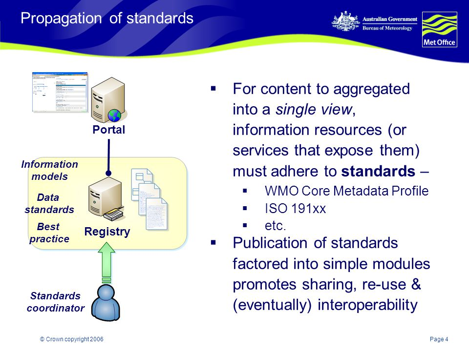 Page 4© Crown copyright 2006 Propagation of standards  For content to aggregated into a single view, information resources (or services that expose t