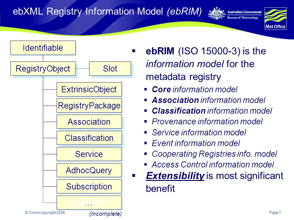 Page 7© Crown copyright 2006 ebXML Registry Information Model (ebRIM)  ebRIM (ISO 15000-3) is the information model for the metadata registry  Core