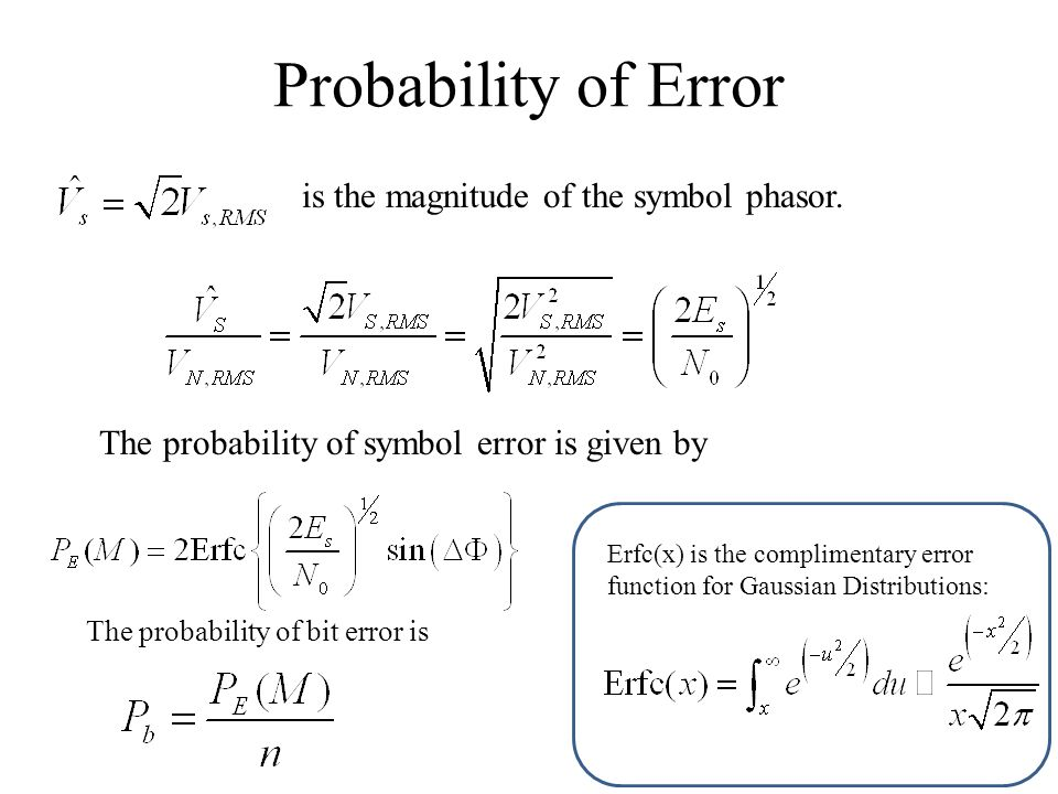 Probability of Error is the magnitude of the symbol phasor.