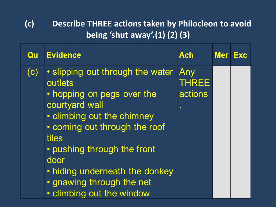 (c)Describe THREE actions taken by Philocleon to avoid being 'shut away'.(1) (2) (3) QuEvidenceAchMerExc (c) slipping out through the water outlets ho
