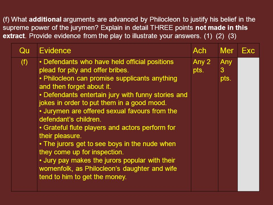 QuEvidenceAchMerExc (f) Defendants who have held official positions plead for pity and offer bribes. Philocleon can promise supplicants anything and t
