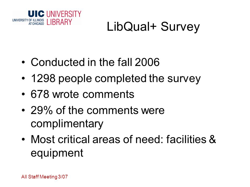 All Staff Meeting 3/07 LibQual+ Survey Conducted in the fall 2006 1298 people completed the survey 678 wrote comments 29% of the comments were complimentary Most critical areas of need: facilities & equipment