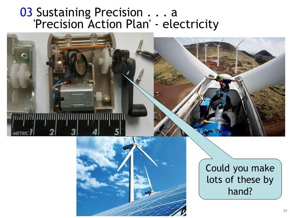 11 03 Sustaining Precision...