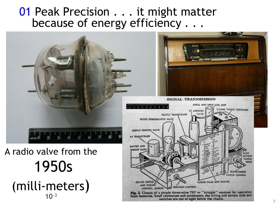 4 01 Peak Precision...it might matter because of energy efficiency...