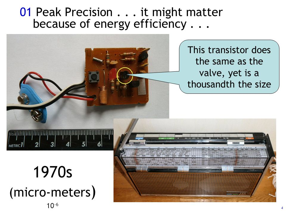 15 04 Precision – and design What is the minimum viable level of precision needed for sustaining a Zero-Carbon future: – Of design and specification: – measurement, units, duplication, interoperability and scale.