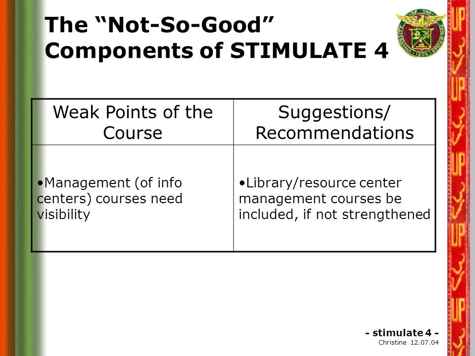 - stimulate 4 - Christine 12.07.04 The Not-So-Good Components of STIMULATE 4 Weak Points of the Course Suggestions/ Recommendations Management (of info centers) courses need visibility Library/resource center management courses be included, if not strengthened