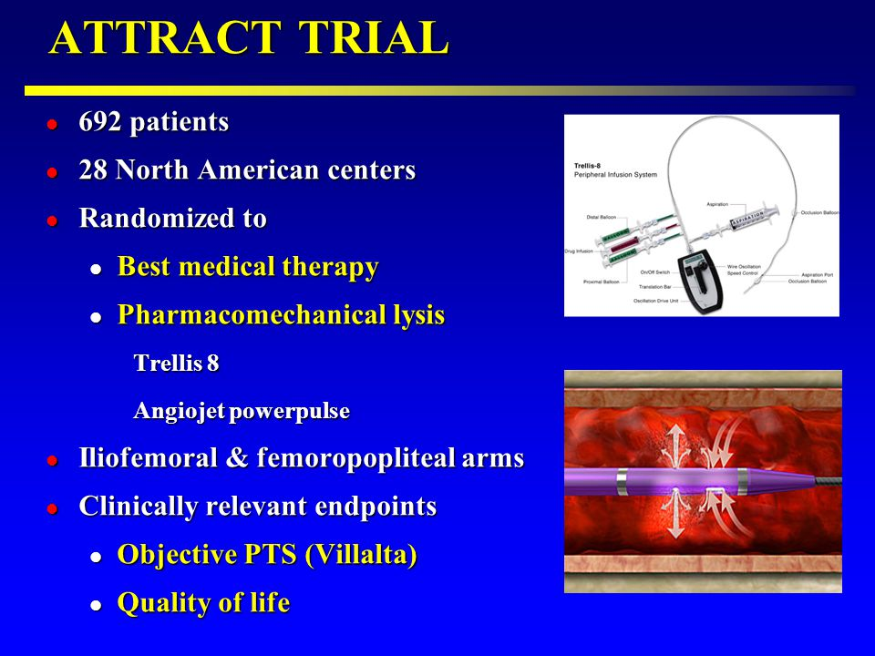 ATTRACT TRIAL l 692 patients l 28 North American centers l Randomized to l Best medical therapy l Pharmacomechanical lysis Trellis 8 Angiojet powerpulse l Iliofemoral & femoropopliteal arms l Clinically relevant endpoints l Objective PTS (Villalta) l Quality of life