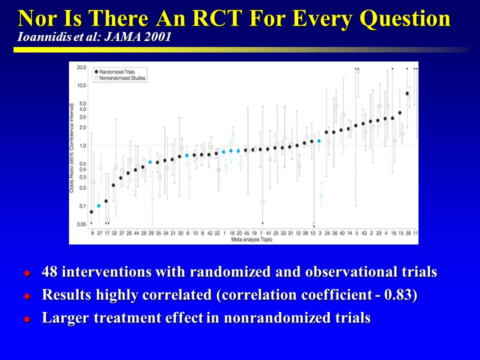 Nor Is There An RCT For Every Question Ioannidis et al: JAMA 2001 l 48 interventions with randomized and observational trials l Results highly correlated (correlation coefficient - 0.83) l Larger treatment effect in nonrandomized trials