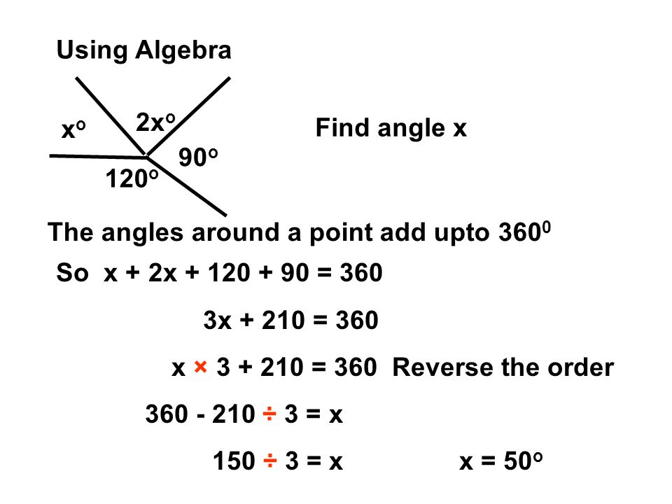 Using Algebra xoxo 2x o Find angle x The angles around a point add upto 360 0 So x + 2x + 120 + 90 = 360 3x + 210 = 360 x × 3 + 210 = 360Reverse the order 360 - 210 ÷ 3 = x 150 ÷ 3 = xx = 50 o 90 o 120 o