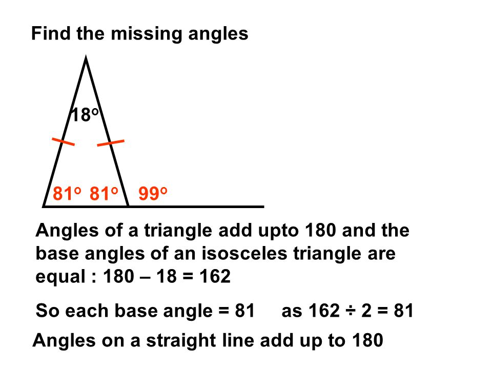 18 o Find the missing angles 81 o 99 o Angles on a straight line add up to 180 Angles of a triangle add upto 180 and the base angles of an isosceles triangle are equal : 180 – 18 = 162 So each base angle = 81as 162 ÷ 2 = 81