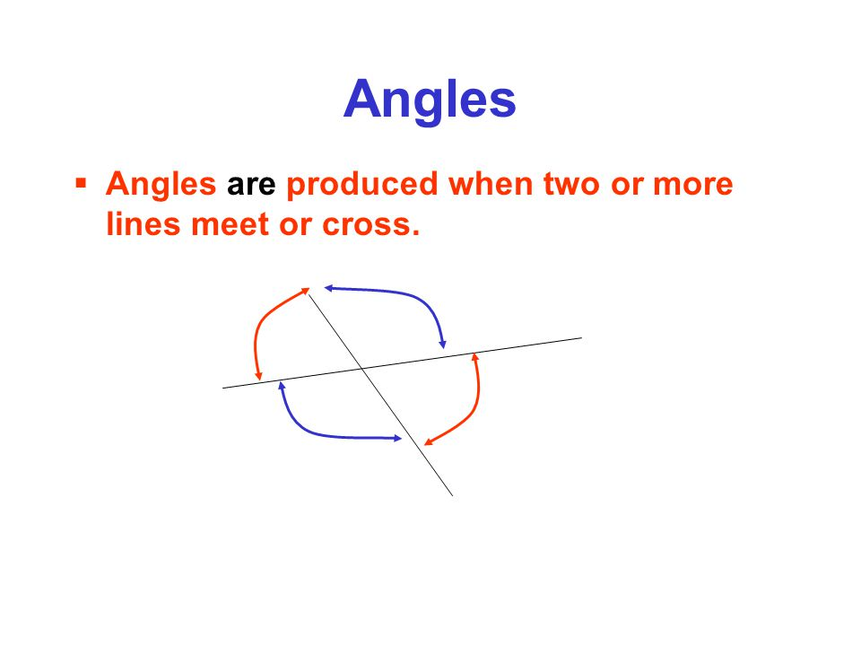 Angles  Angles are produced when two or more lines meet or cross.