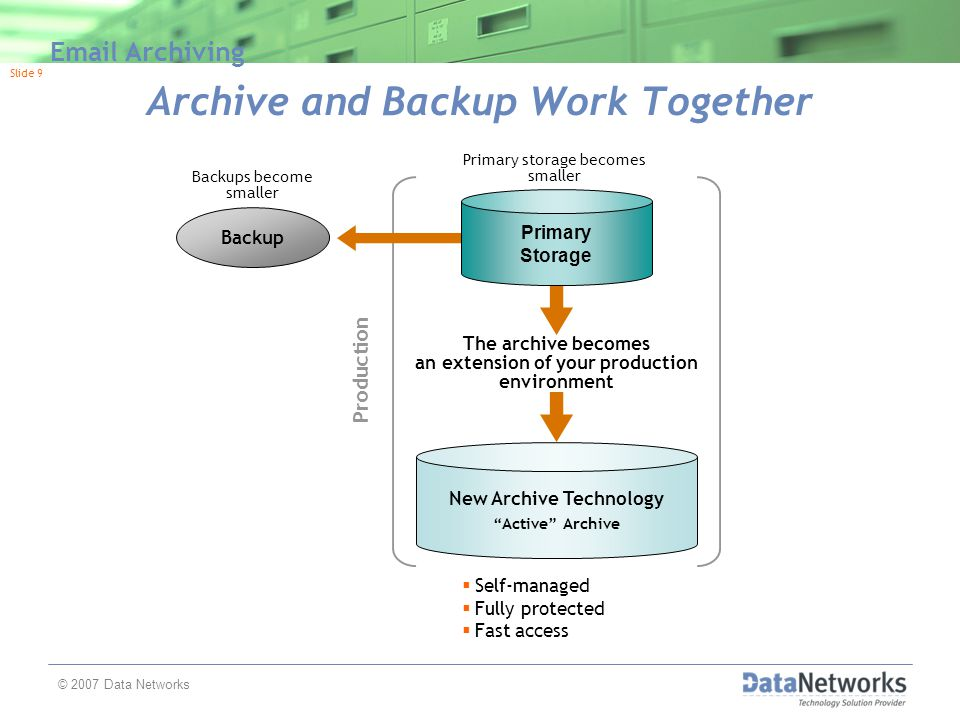 Email Archiving Slide 20 © 2007 Data Networks About Data Networks  Founded in 1983 with annual revenues over $90 million  Employ more 100+ (50+ engineers) in six states Helping Customers Manage a Complex and Dynamic IT World  Focused exclusively on the unique challenges of the public sector  Maintain a deep staff of project managers and procurement experts in house  Offer a full suite of IT solutions including ConnectLogic unified communication and collaboration solutions