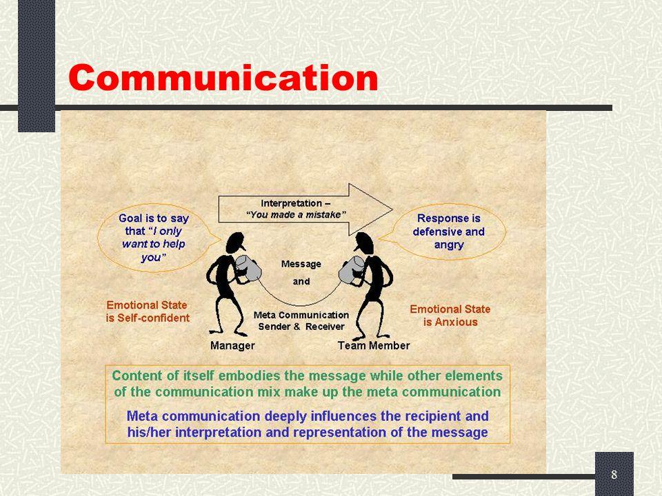 7 Communication