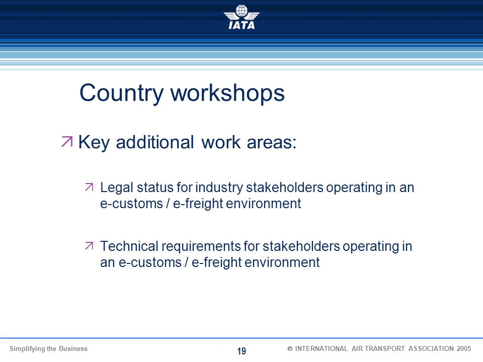 Simplifying the Business  INTERNATIONAL AIR TRANSPORT ASSOCIATION 2005 19 Country workshops  Key additional work areas:  Legal status for industr