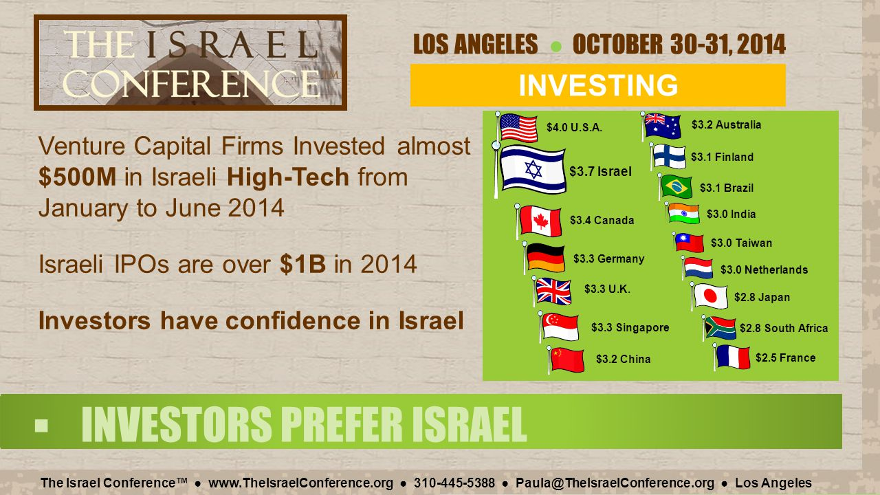 LOS ANGELES ● OCTOBER 30-31, 2014 The Israel Conference™ ● www.TheIsraelConference.org ● 310-445-5388 ● Paula@TheIsraelConference.org ● Los Angeles SILICON BEACH  LA'S THE PLACE  LA is the 3 rd largest tech hub after Silicon Valley and Tel Aviv  LA tech funding hit an all-time high in 2014 with 86 companies funded and $970B in total funding raised year to date.
