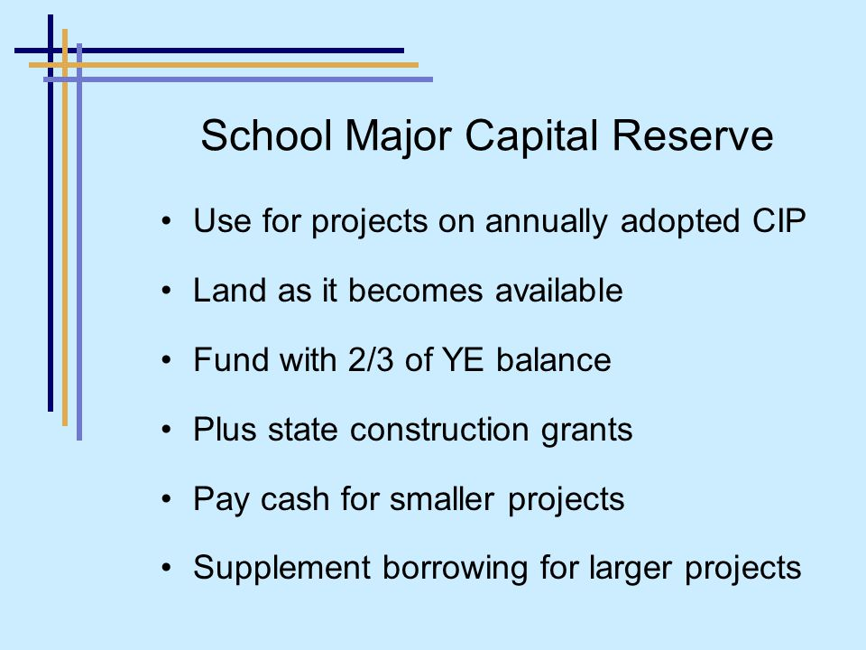 School Major Capital Reserve Use for projects on annually adopted CIP Land as it becomes available Fund with 2/3 of YE balance Plus state construction grants Pay cash for smaller projects Supplement borrowing for larger projects