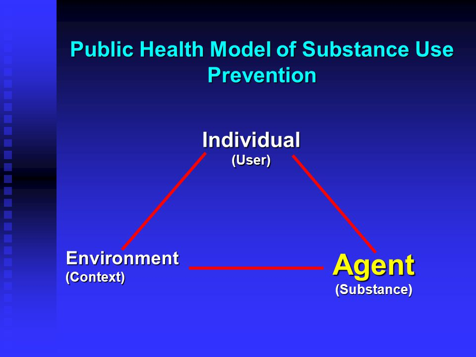 Public Health Model of Substance Use Prevention Agent (Substance) Individual (User) Environment (Context)