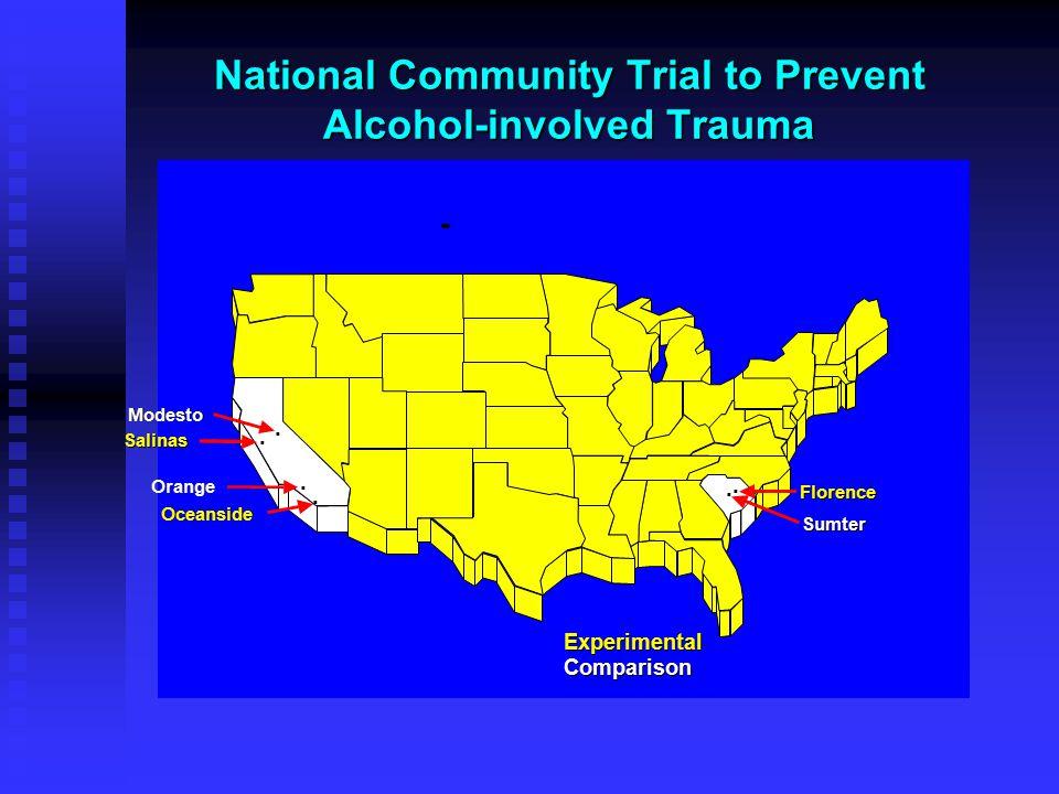 National Community Trial to Prevent Alcohol-involved Trauma