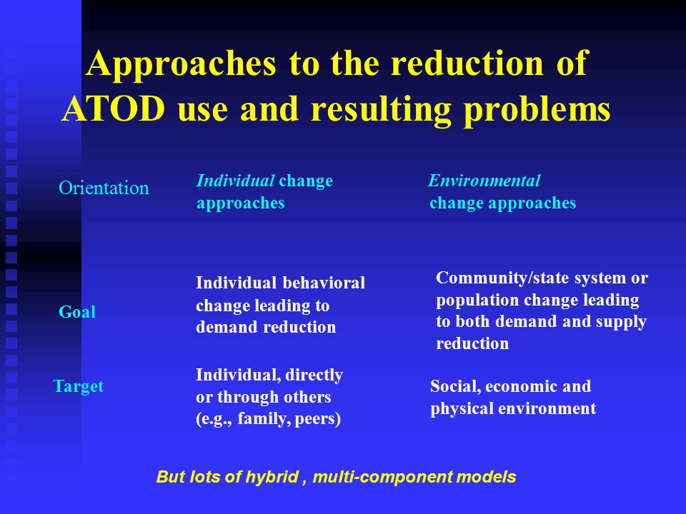Approaches to the reduction of ATOD use and resulting problems Individual change Environmental approaches change approaches Goal Individual behavioral