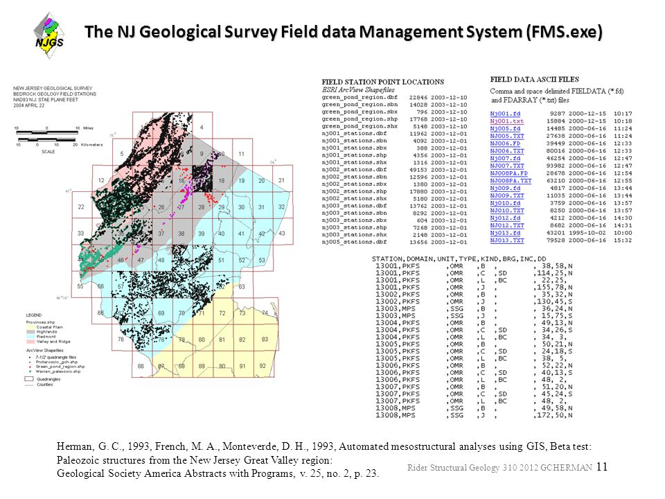 11 The NJ Geological Survey Field data Management System (FMS.exe) Herman, G. C., 1993, French, M. A., Monteverde, D. H., 1993, Automated mesostructur