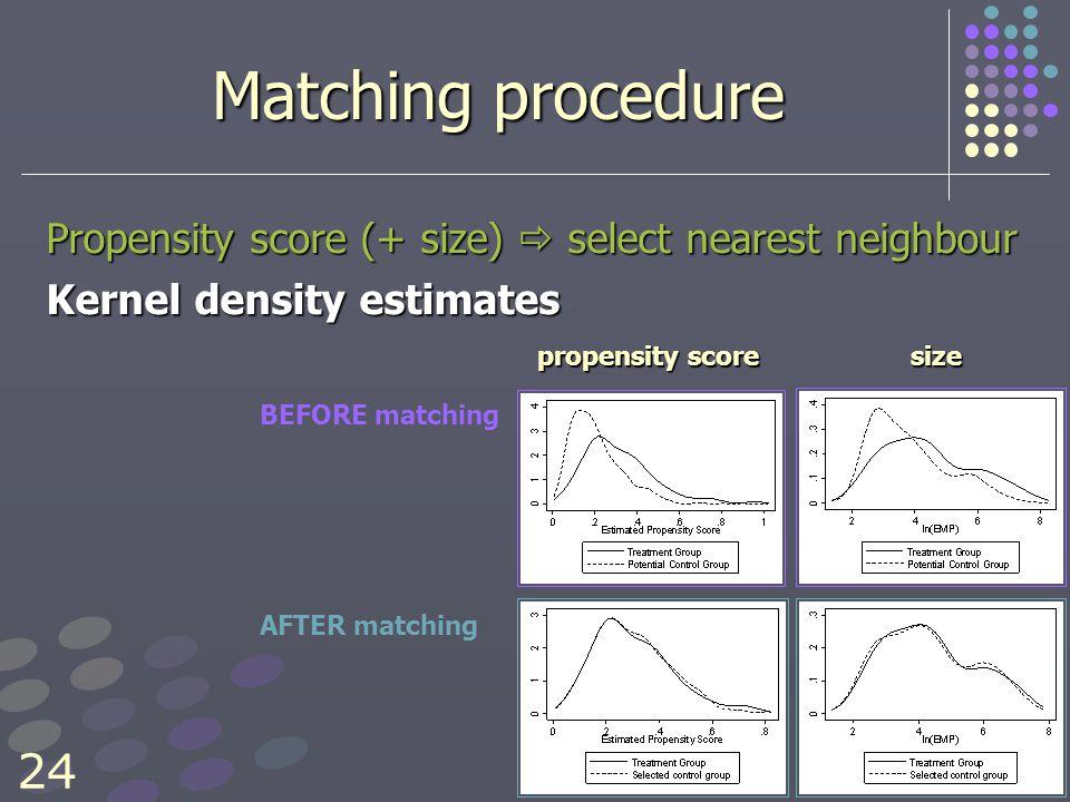 24 Matching procedure Propensity score (+ size)  select nearest neighbour Kernel density estimates BEFORE matching AFTER matching propensity score size