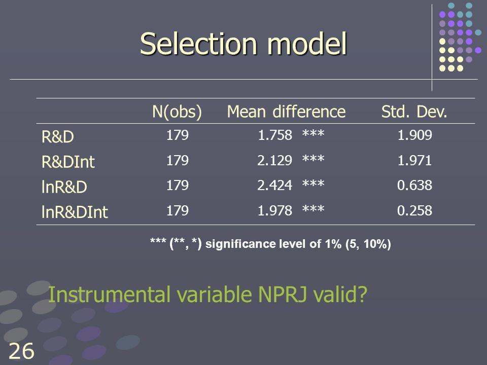 26 Selection model N(obs)Mean differenceStd. Dev.