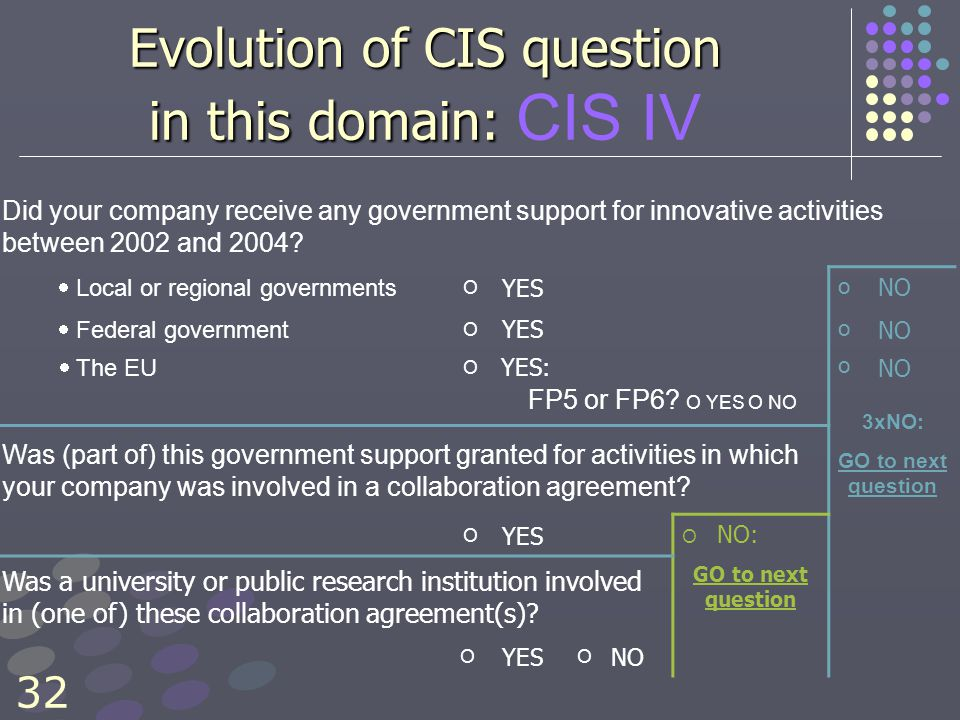 32 Evolution of CIS question in this domain: Evolution of CIS question in this domain: CIS IV Did your company receive any government support for innovative activities between 2002 and 2004.